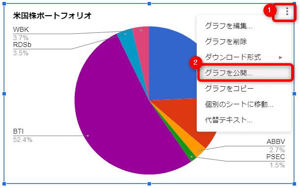 Googleスプレッドシート 日本株 米国株その4