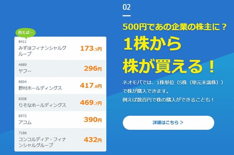 SBIネオモバイル証券 1株から