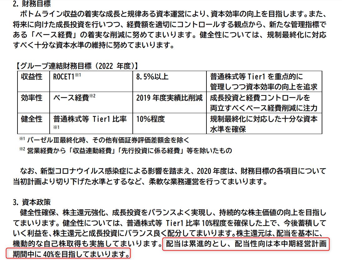 グループ 配当 住友 フィナンシャル 三井