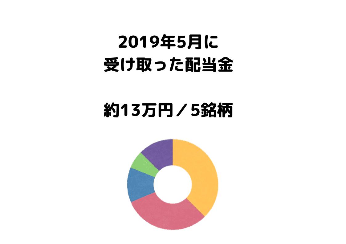 受取配当金2019.5