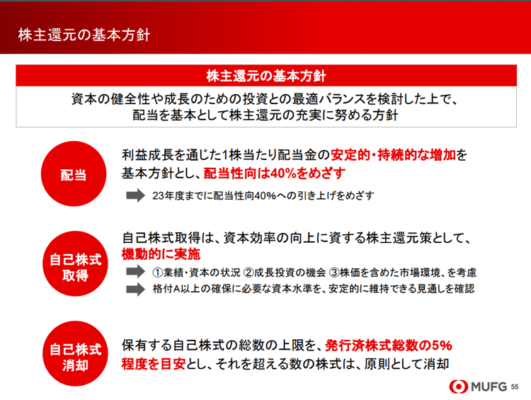 三菱UFJフィナンシャルグループ 配当政策