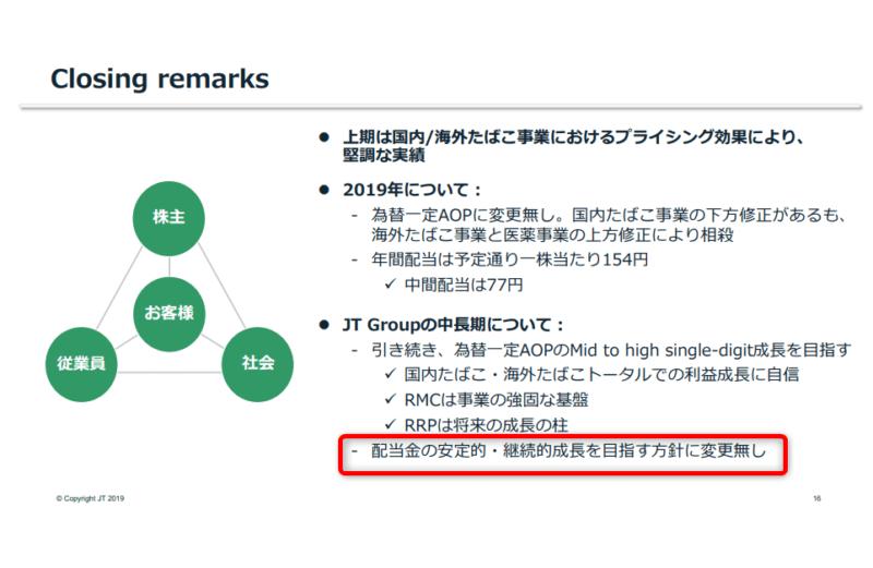 JT 2019年上期決算説明資料より 配当