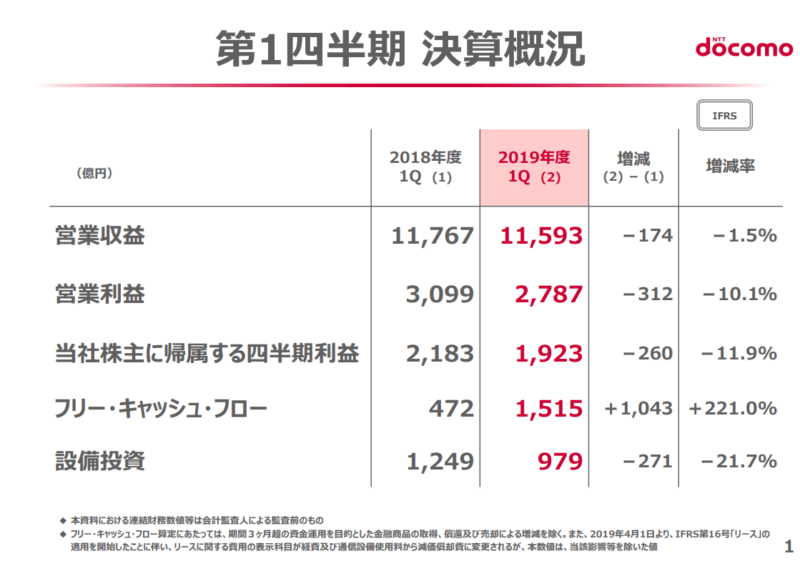 NTTドコモ 2019年度第一四半期決算 業績概要