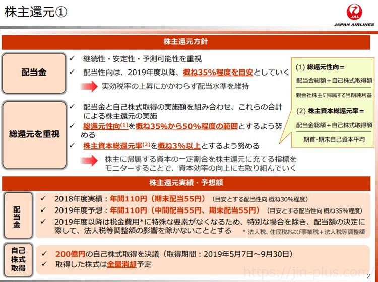 JAL 株主還元 2019年3月期決算説明資料より