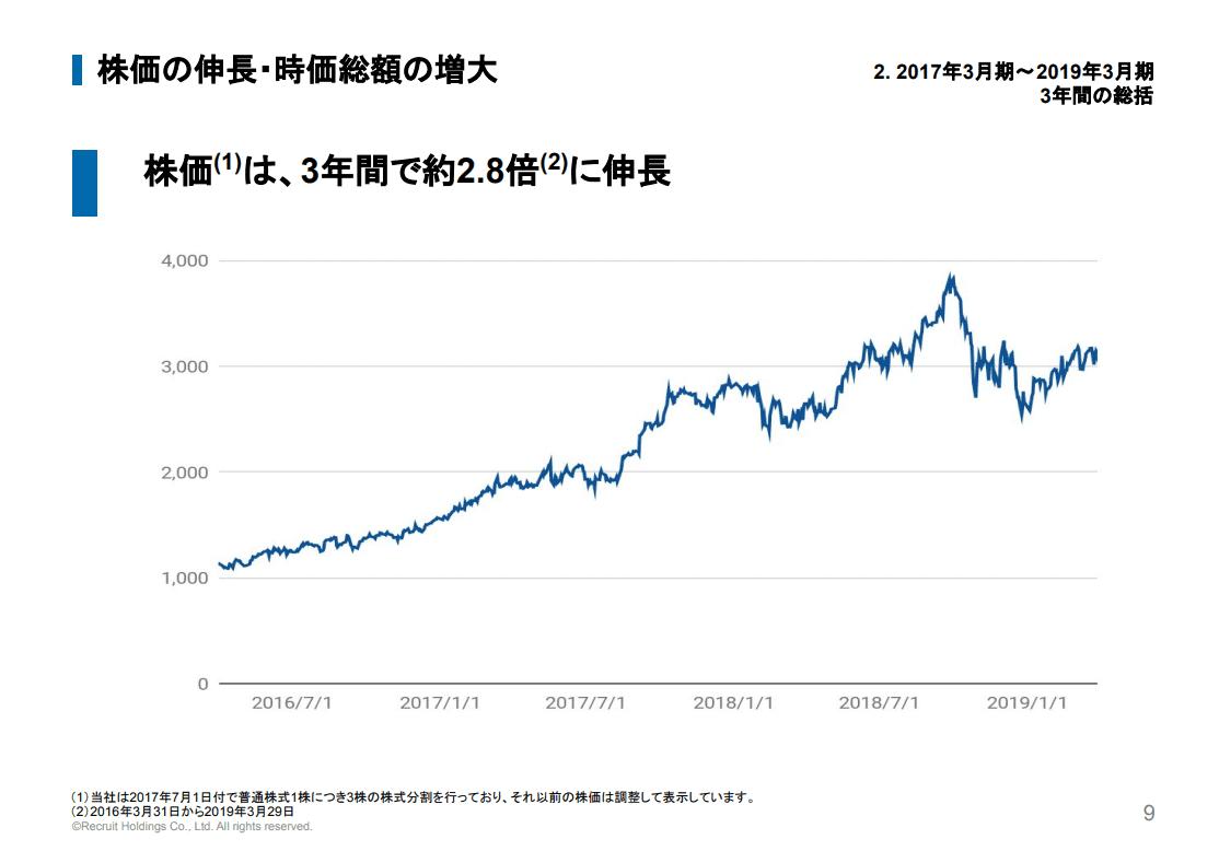 株価 ゴールド ウイン