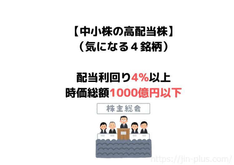 中小株 高配当