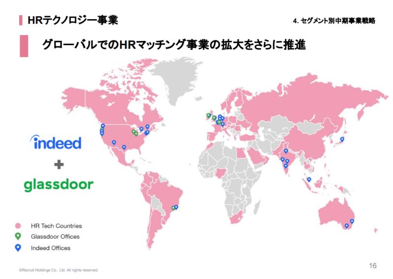 リクルートホールディングス③ インディード 2019年3月期決算説明資料より