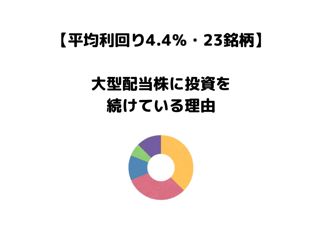 大型株高配当ポートフォリオ投資理由 (1)