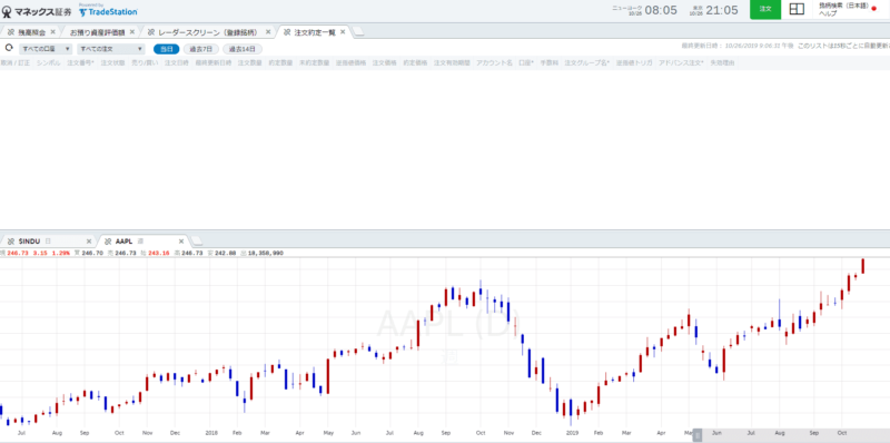 米国株 マネックス証券