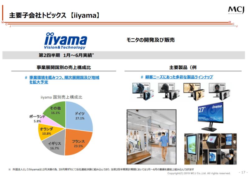 MCJ iiyama 2020年3月期2Q決算説明資料より