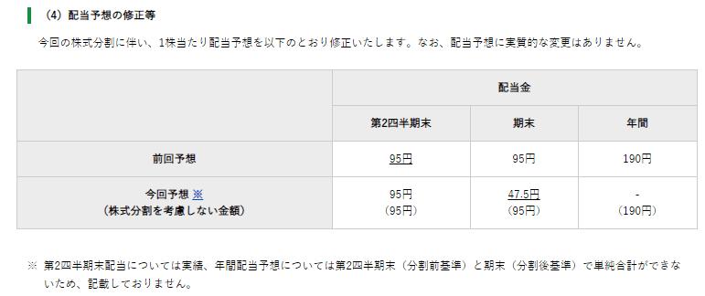 NTT 株式分割