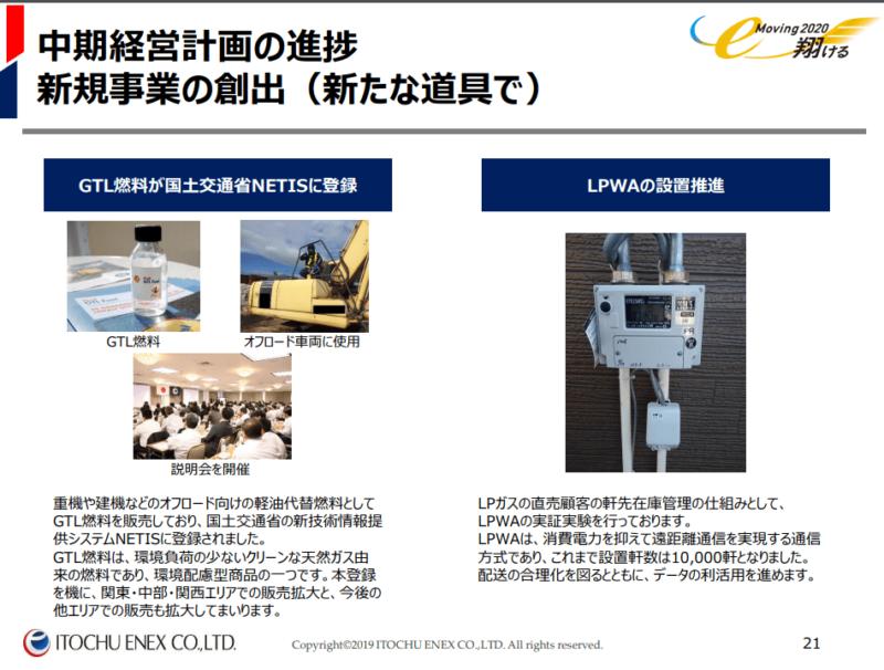 8133 伊藤忠エネクス 2019年度2Qより 新規事業