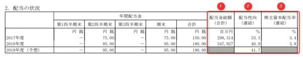 NTT 決算短信2018年度より