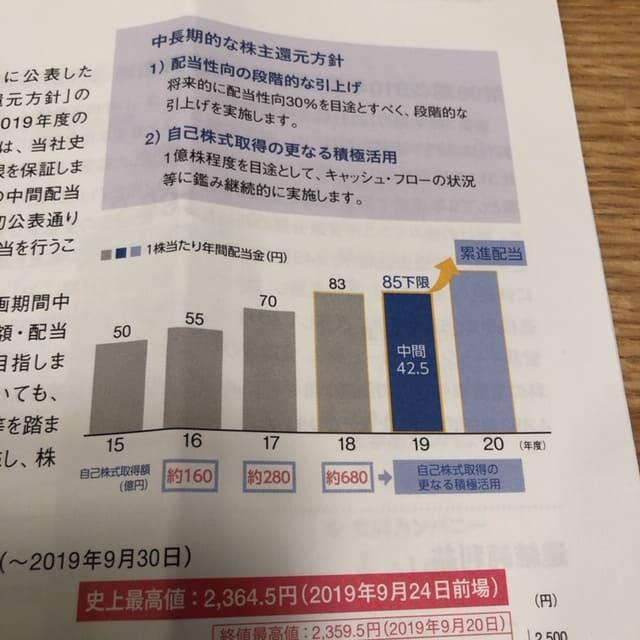 2019伊藤忠商事1