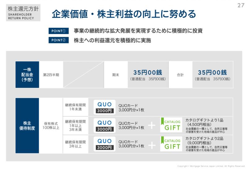 日本モーゲージサービス 株主優待 2019年3月期決算説明会資料より