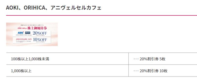 8214 AOKI 株主優待