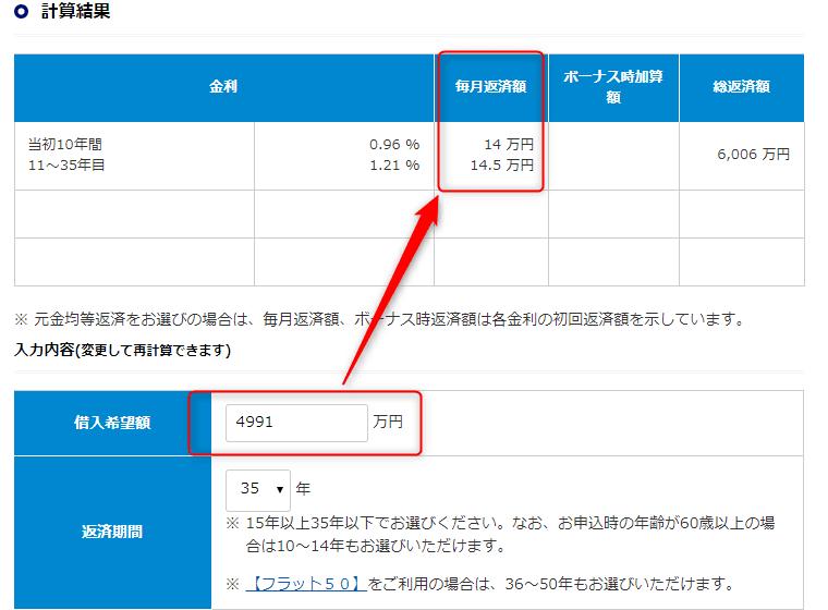 年収500万円 住宅ローン 月負担