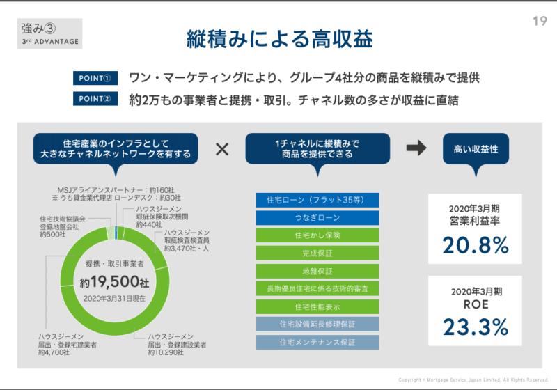 7192 日本モーゲージサービス 強み 20年3月期決算説明資料