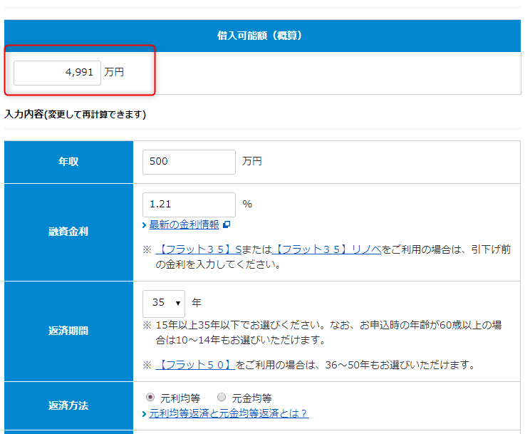 年収500万円 住宅ローン