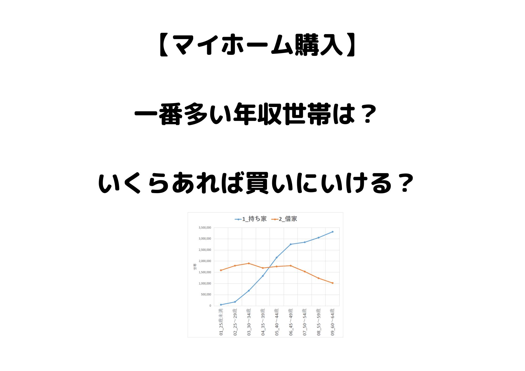 マイホーム購入 住宅土地統計調査 (1)