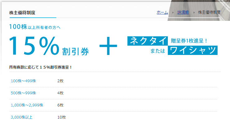7416 はるやまHD 株主優待