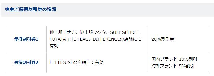 7494 コナカ 株主優待