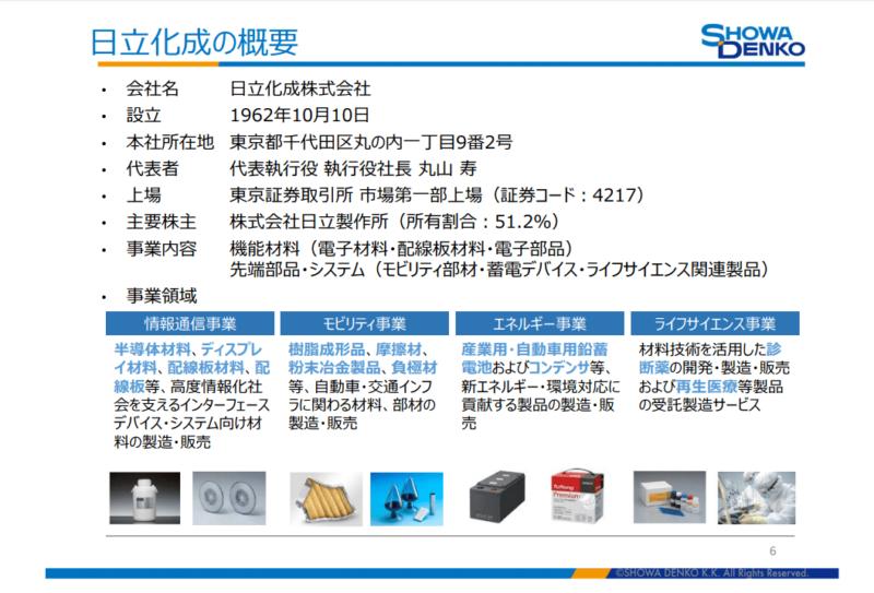 4004 昭和電工3 日立化成の概要