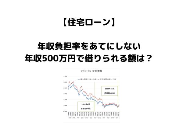 住宅ローン 年収500万円 (1)