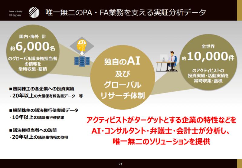 6035 IRジャパン 2020年3月期3Q決算説明資料より