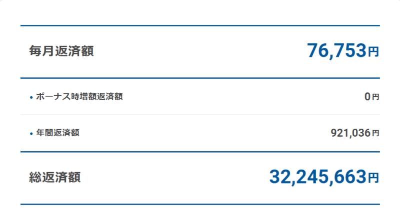 住信SBIネット銀行 変動金利0.415%