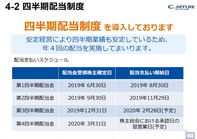 3844コムチュア 四半期配当金 2020年3月期3Q決算説明資料より