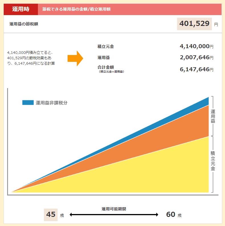 楽天証券 iDeCo 月23000円 15年 5%運用 年収700万円