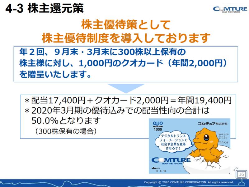 3844コムチュア クオカード株主優待 2020年3月期3Q決算説明資料より