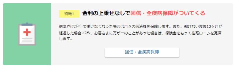 住信SBIネット銀行 変動金利