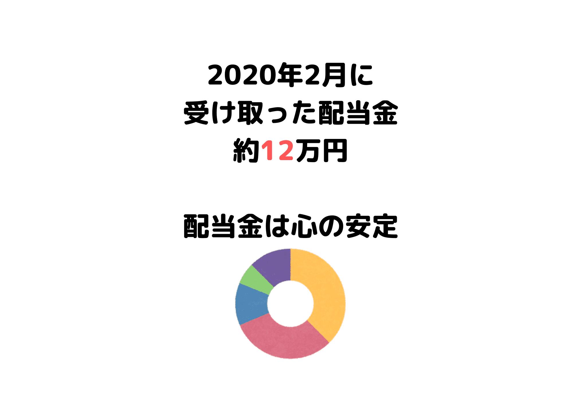 2020年2月配当金受取 (1)