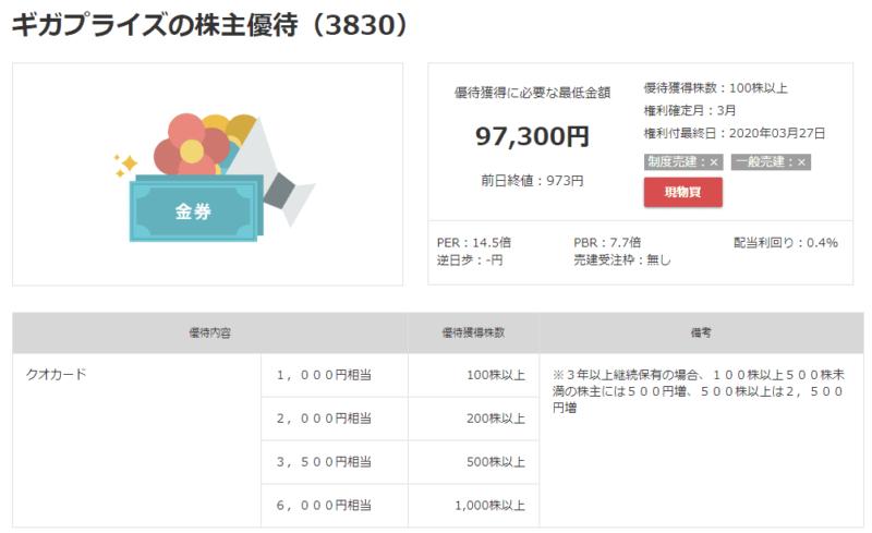 3830 ギガプライズ 株主優待 マネックス証券より