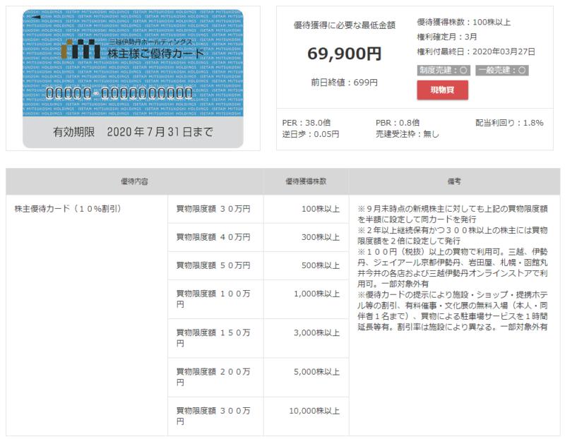 3099 三越伊勢丹グループ 株主優待 マネックス証券より