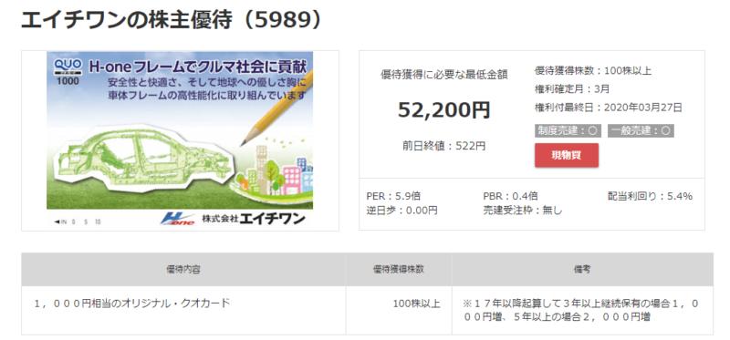 5989 エイチワン 株主優待 マネックス証券より