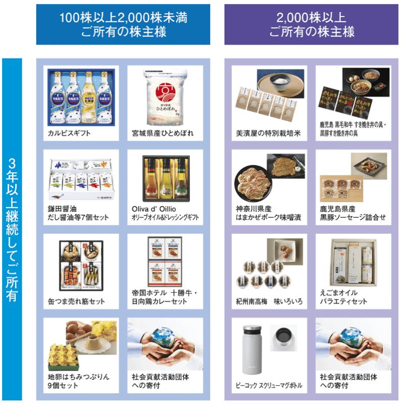 7921 TAKARA & COMPANY 株主優待 3年以上(2019年5月期時点)