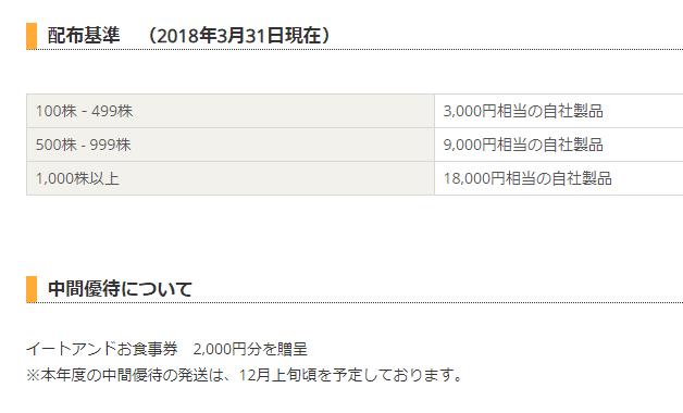 株主優待 イートアンド