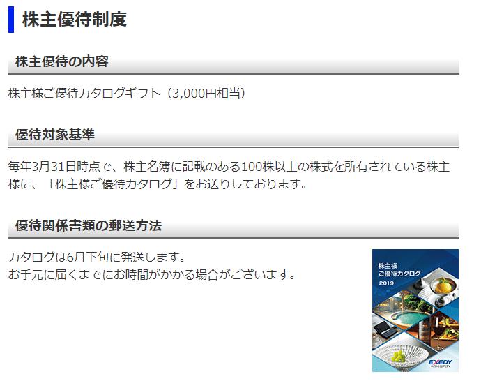7278 エクセディ 株主優待