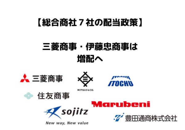 三菱商事 三井物産 (1)