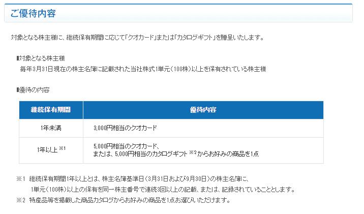 7164 全国保証 株主優待