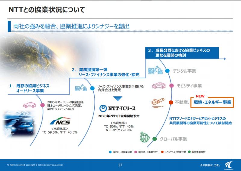 8439 東京センチュリー NTT業務提携2 19年度決算説明資料より