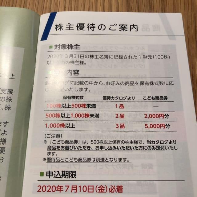 7552ハピネット株主優待2020-2