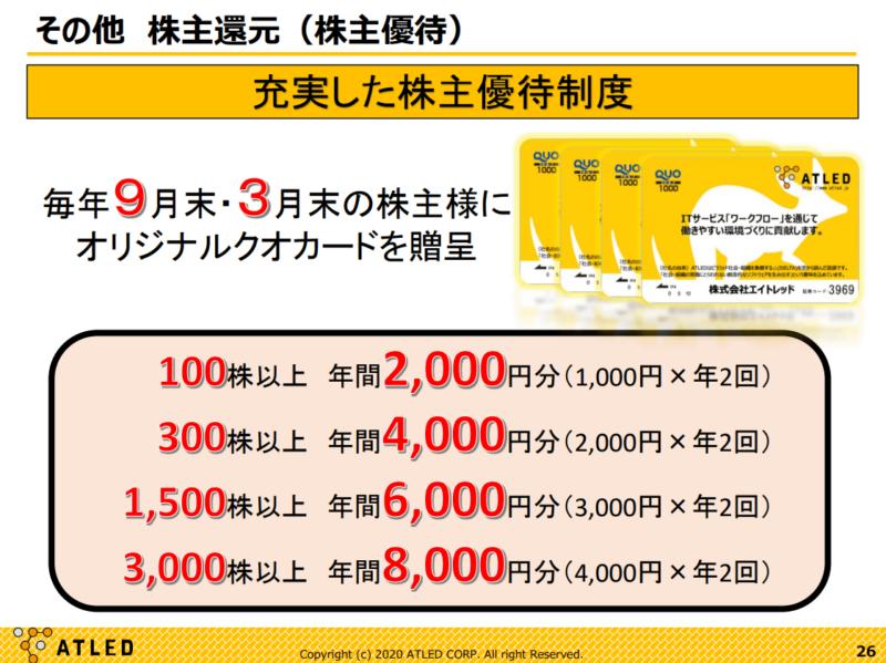 3969 エイトレッド 株主優待 20年3月期決算説明資料より