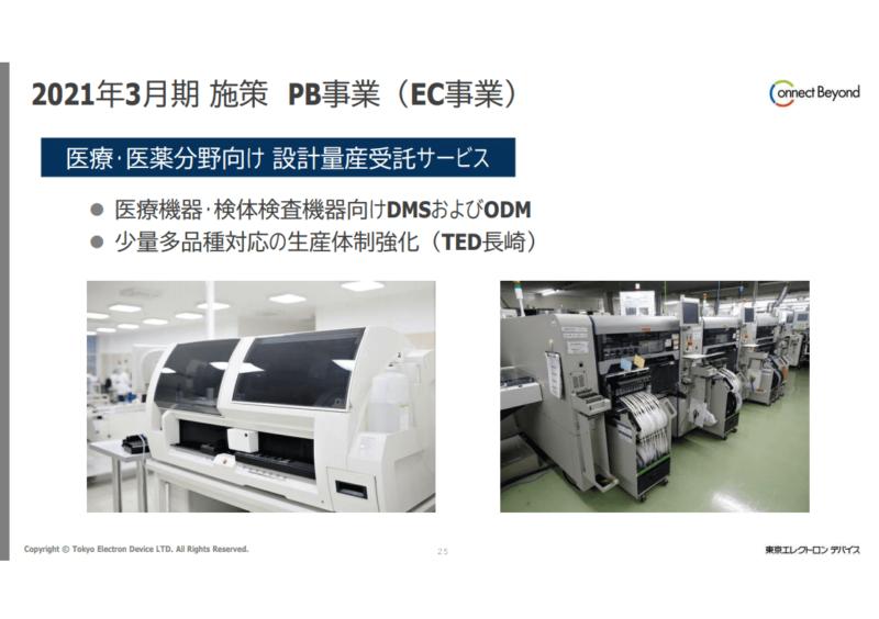 2760東京エレクトロンデバイス PB事業 医療 20年3月期決算説明資料より
