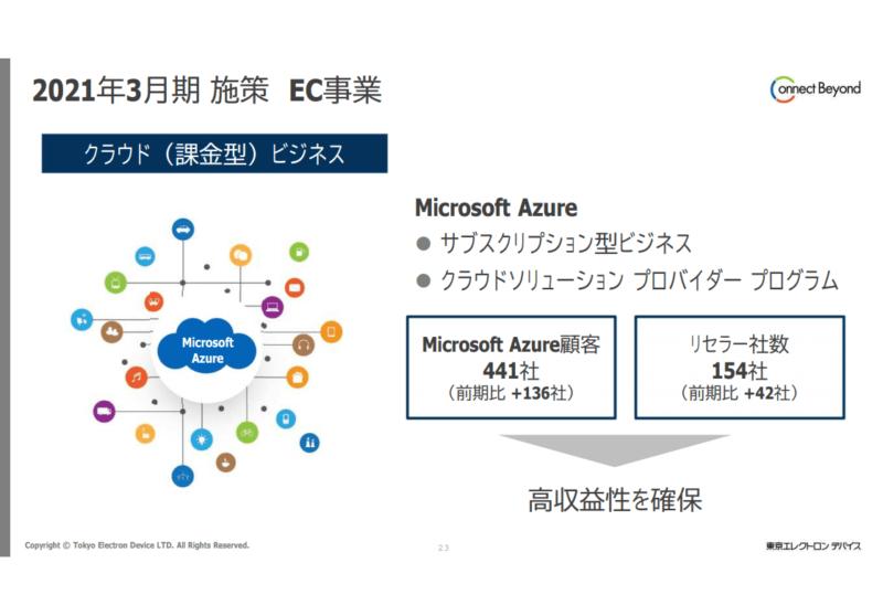 2760東京エレクトロンデバイス EC事業 クラウド 20年3月期決算説明資料より