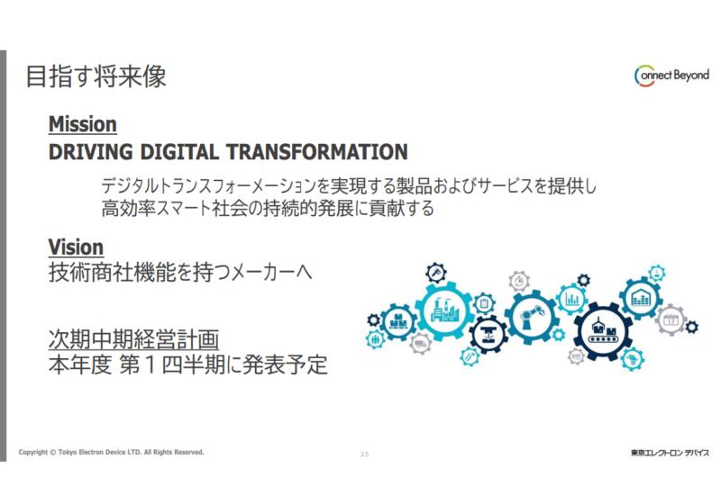 2760東京エレクトロンデバイス 将来ビジョン 20年3月期決算説明資料より