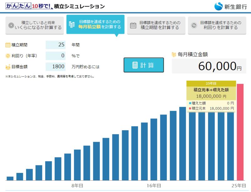 1800万円 積立貯金